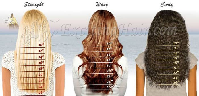 Bodywave Indian Remy Weave Length Chart